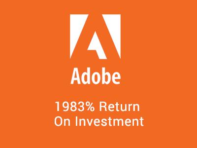 Adobe Marketing Results